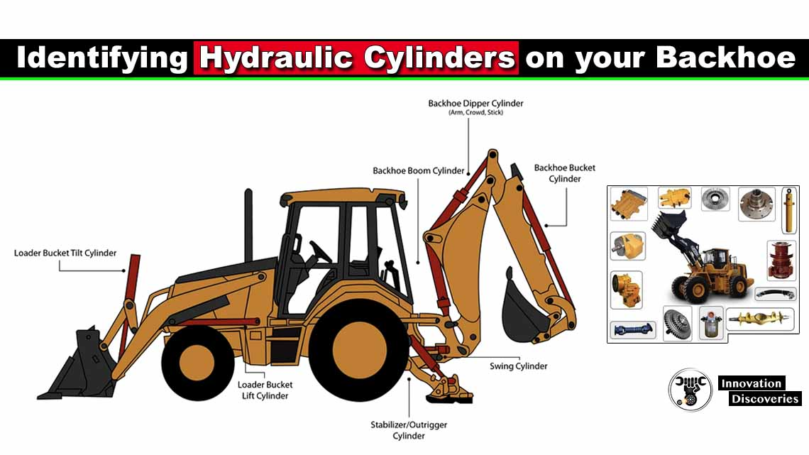 Identifying Hydraulic Cylinders on your Backhoe