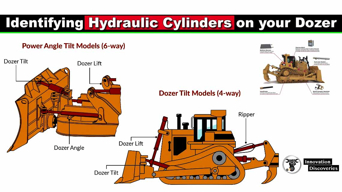 Identifying Hydraulic Cylinders on your Dozer