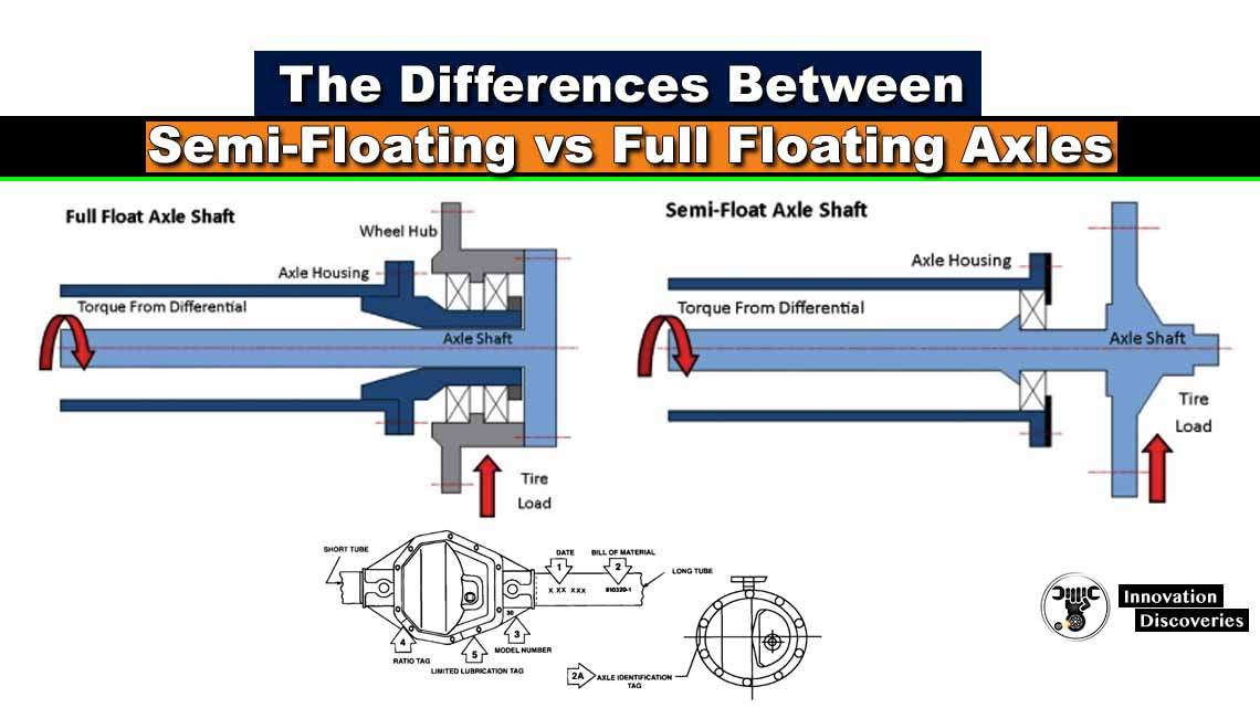 The Differences Between Semi-Floating vs Full Floating Axles
