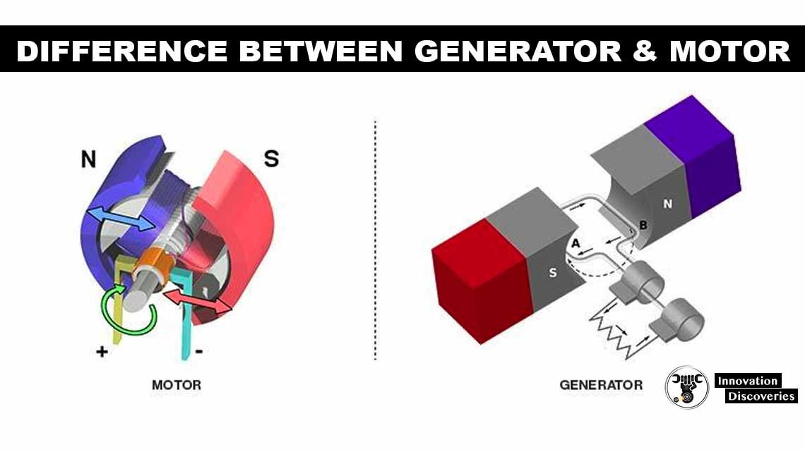 Difference Between Generator and Motor | Innovation Discoveries