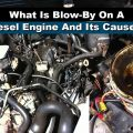 What Is Blow-By On A Diesel Engine And Its Causes?
