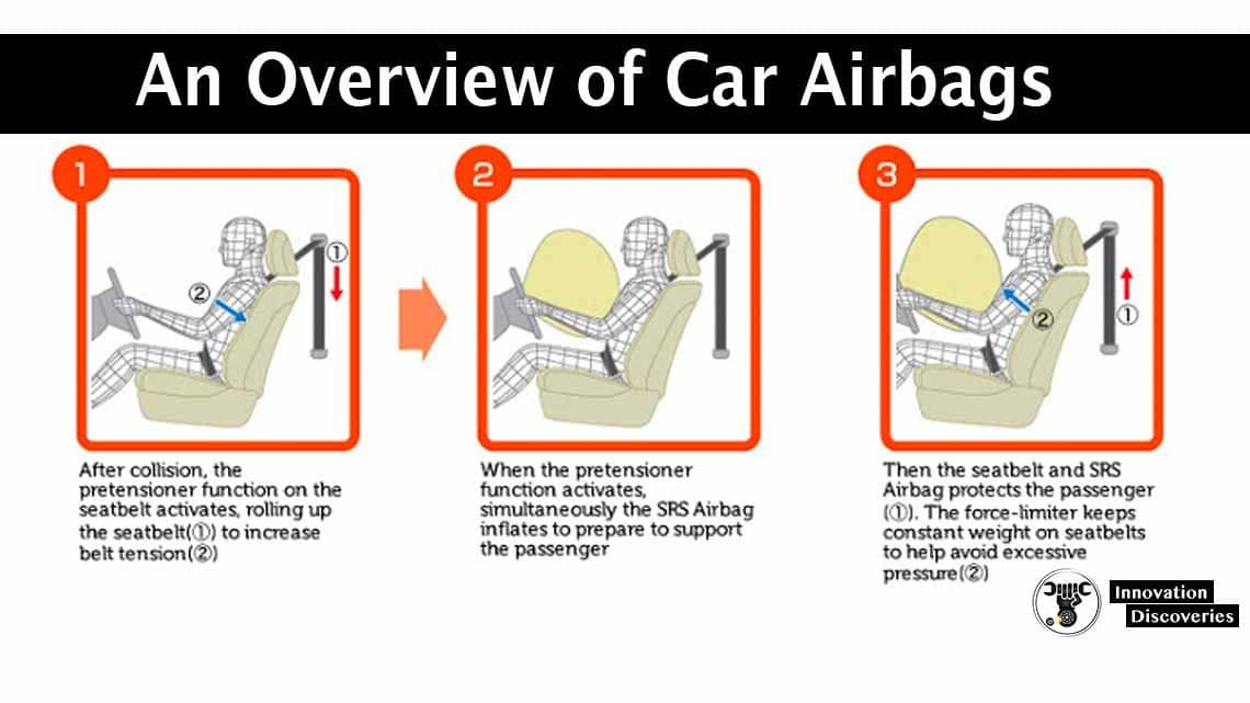 An Overview of Car Airbags