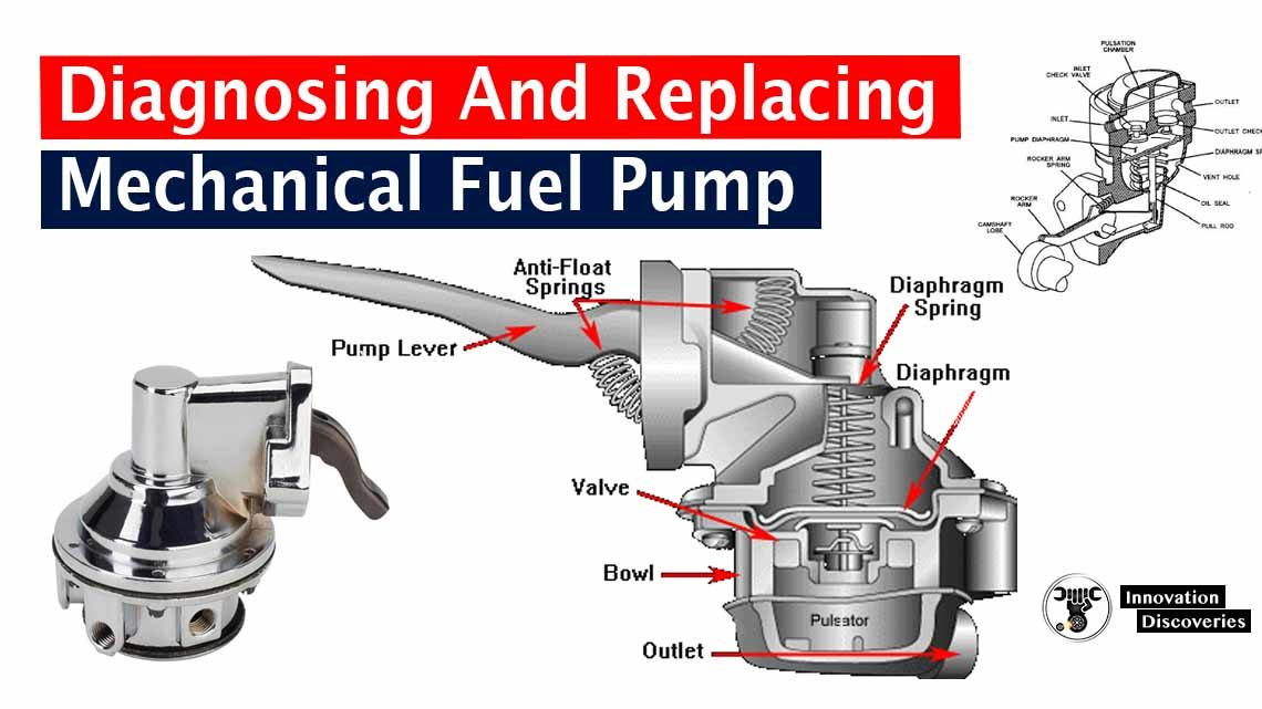 Diagnosing And Replacing A Mechanical Fuel Pump