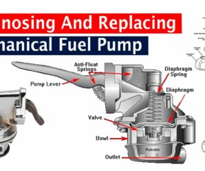 Diagnosing And Replacing A Mechanical Fuel Pump