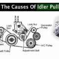 What Are The Causes Of Idler Pulley Noise?