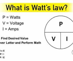 What is Watt's law?