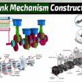 Crank Mechanism Construction