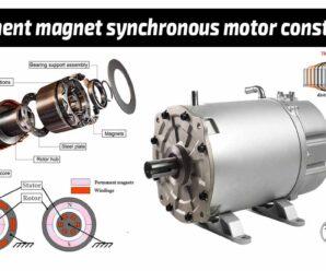 Permanent magnet synchronous motor construction