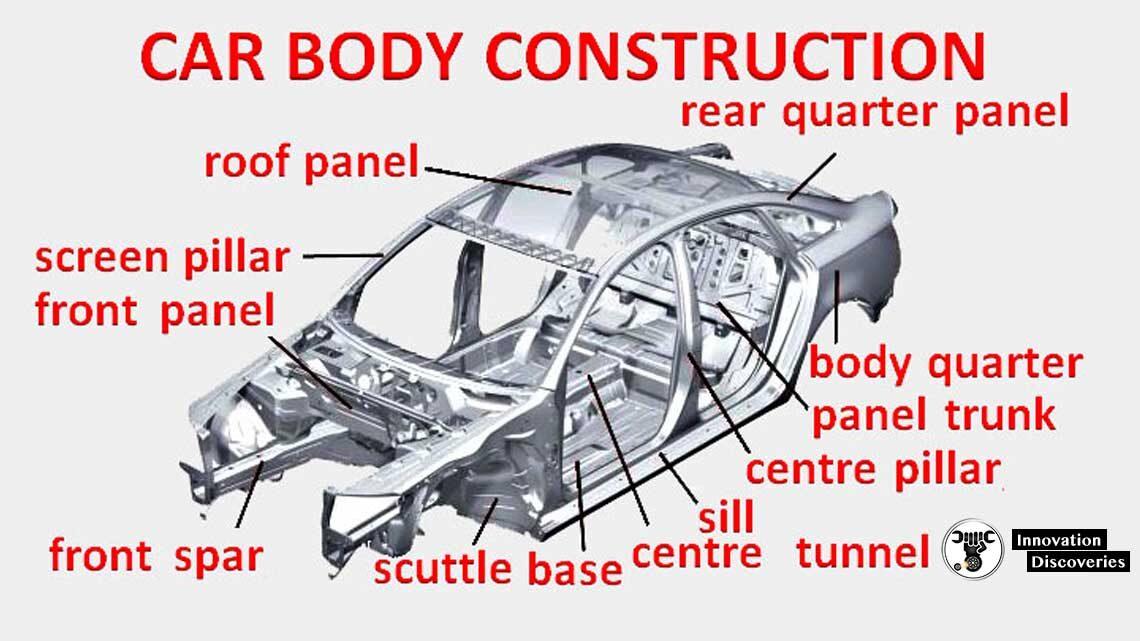 vehicle body construction