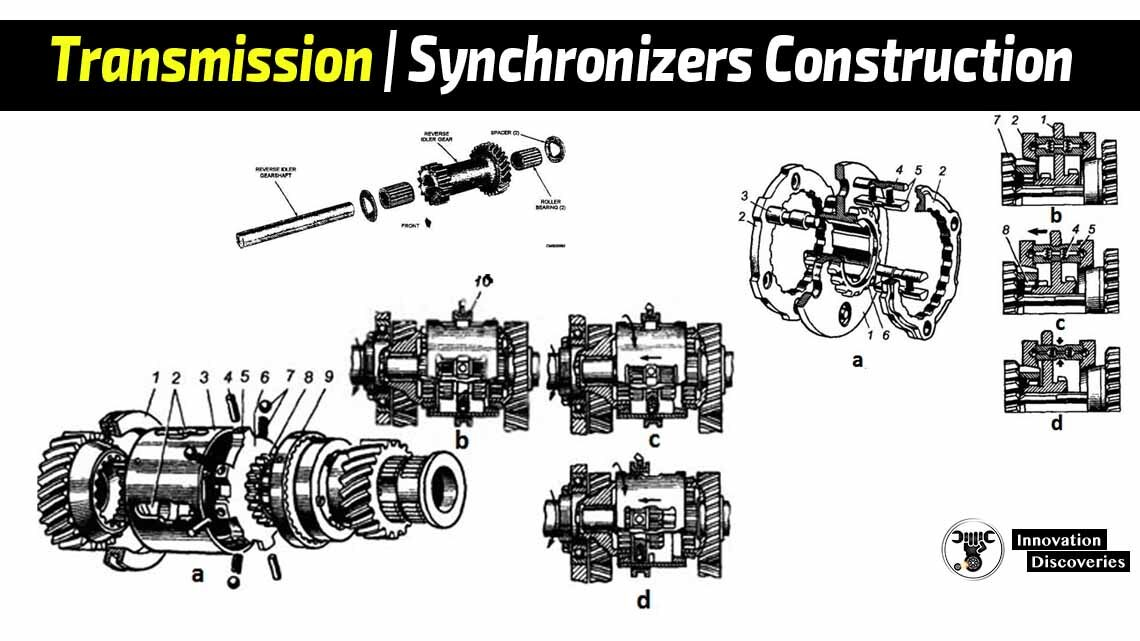 Transmission | Synchronizers Construction