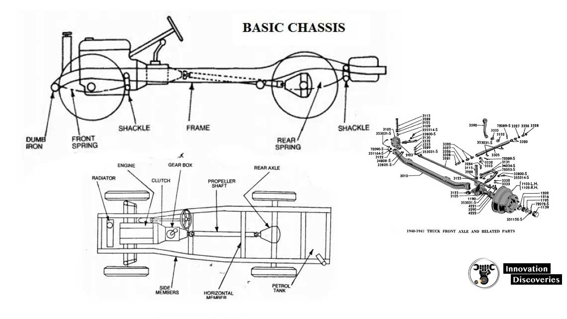 Basic chassis