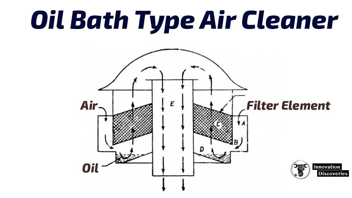 Oil Bath Type Air Cleaner