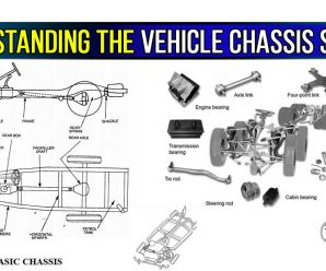Understanding The Vehicle Chassis System