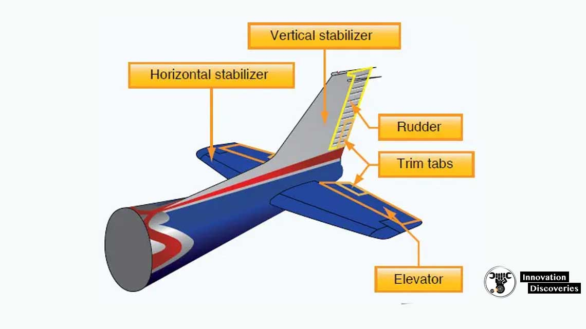 Empennage components