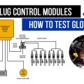 Glow Plug Control Modules and How to test glow plugs