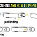 Jackknifing and How to Prevent It