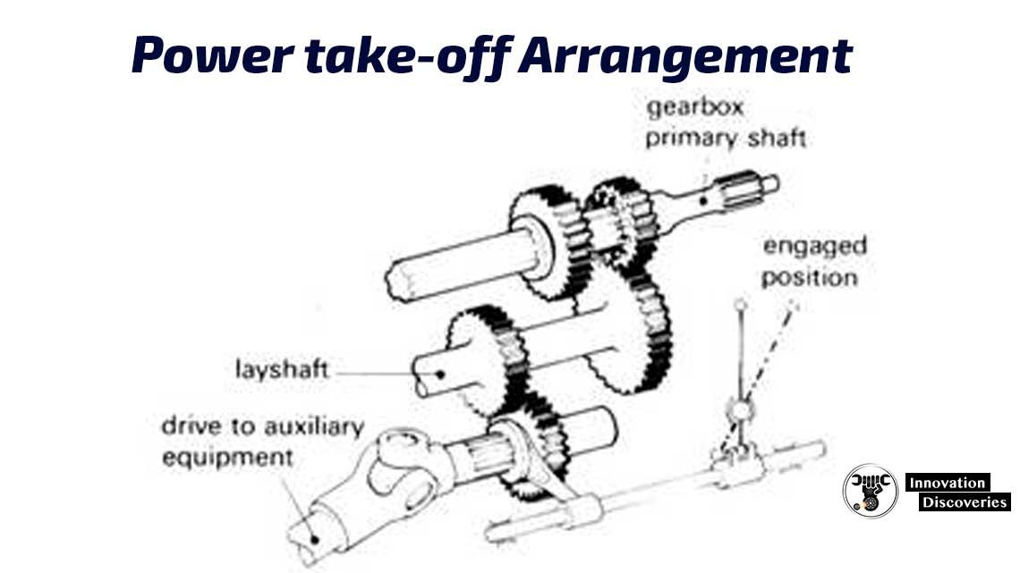 Power take-off arrangement