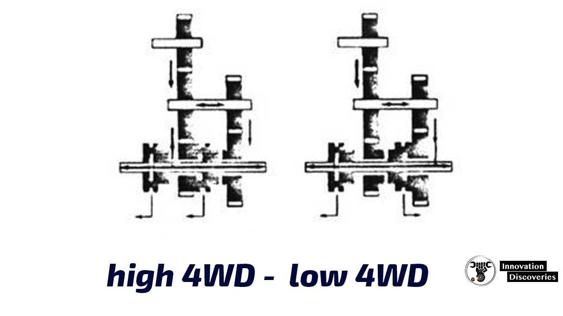 TWO-SPEED TRANSFER GEARBOX: