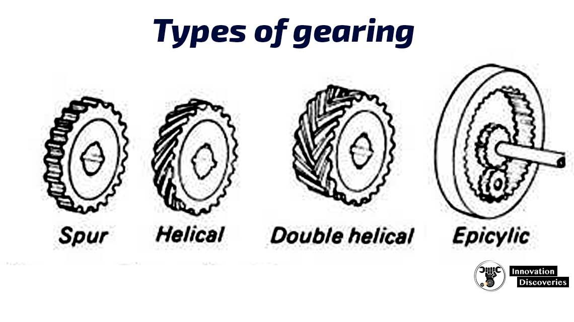 Types of gearing: