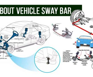 All About Vehicle Sway bar