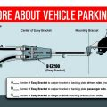 Learn More About Vehicle Parking Brakes