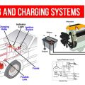 Starting and Charging Systems