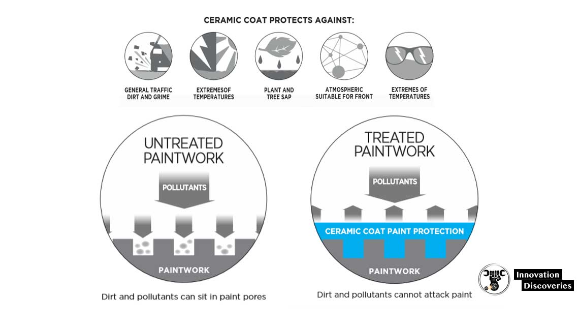 7-Essential-Ways-to-Protect-Your-Car-Paint