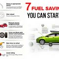 7 Fuel-Saving Tips (You Can Start Today)