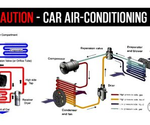 CAUTION – CAR AIR-CONDITIONING