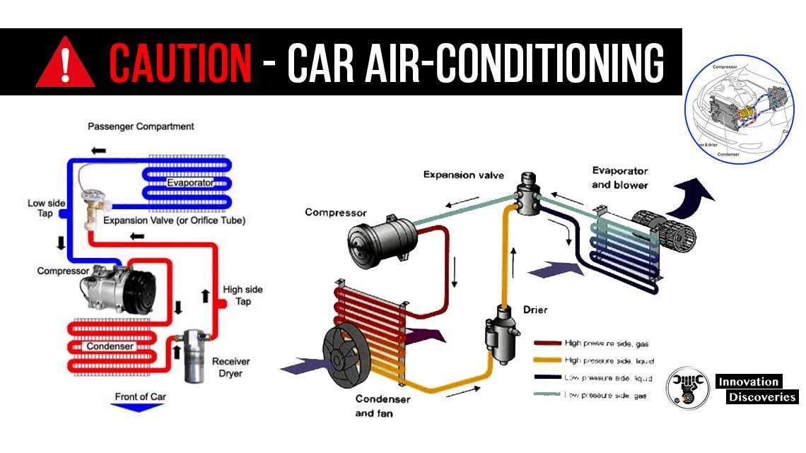 CAUTION - CAR AIR-CONDITIONING