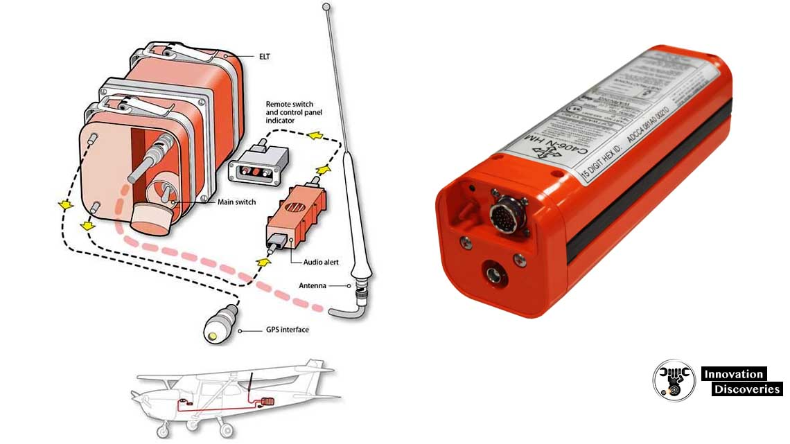 What is the Emergency Locator Transmitter (ELT)?