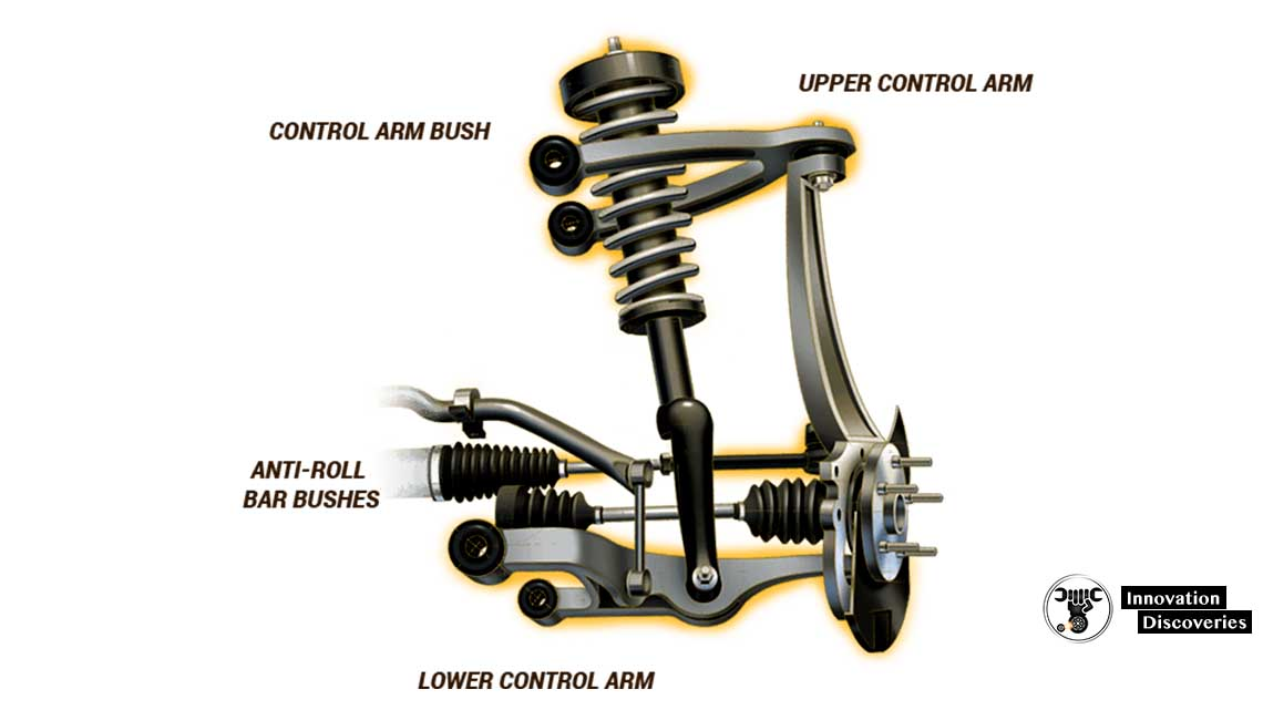 How does double-wishbone suspension work?