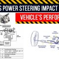 How does power steering impact a vehicle's performance?