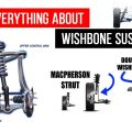 Learn Everything About Wishbone Suspension