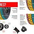 Noisy Tires?