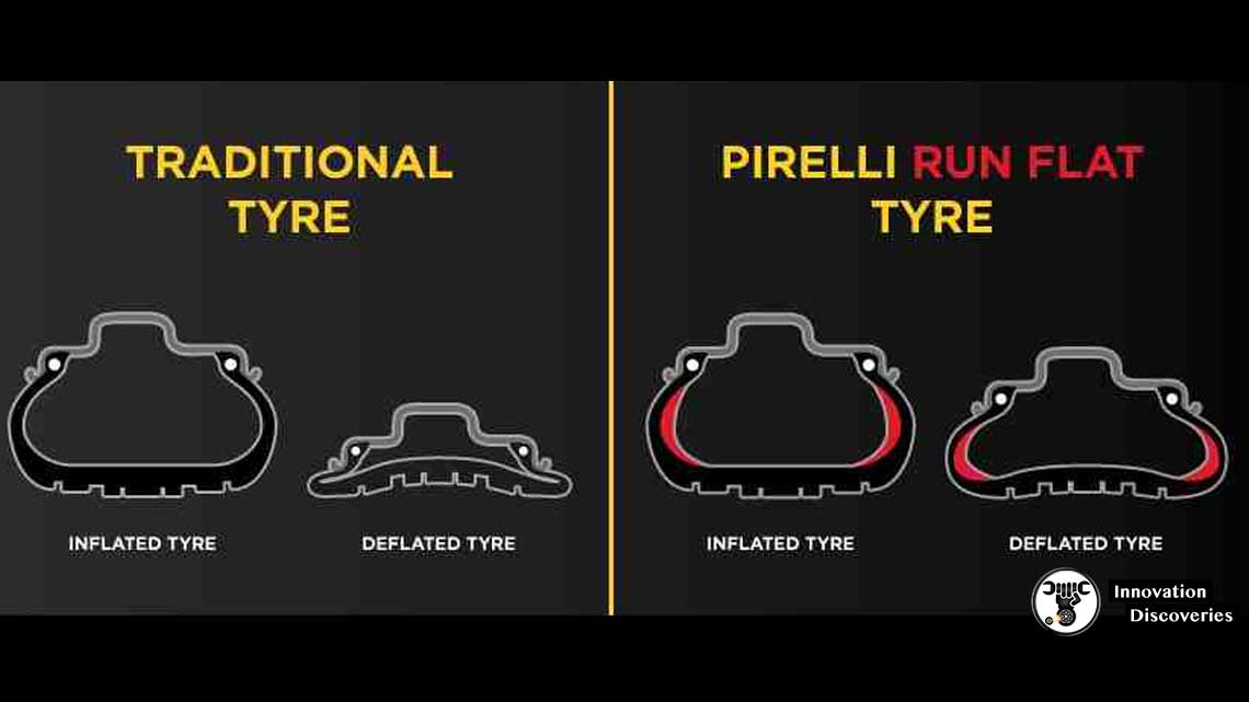 The Definitive Guide to Run Flat Tyres