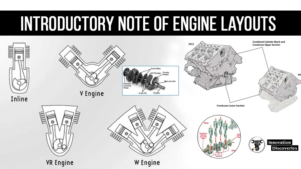 Introductory Note of Engine Layouts