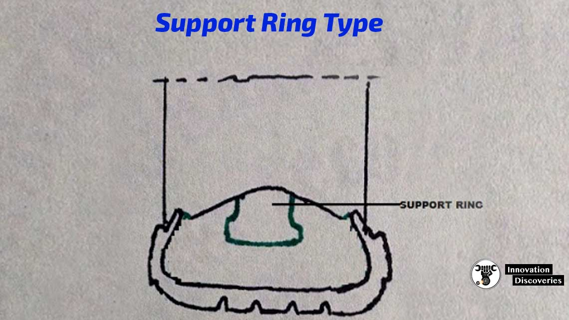 Support Ring type | The Definitive Guide to Run Flat Tyres