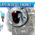 Swirl Flaps in Diesel Engines