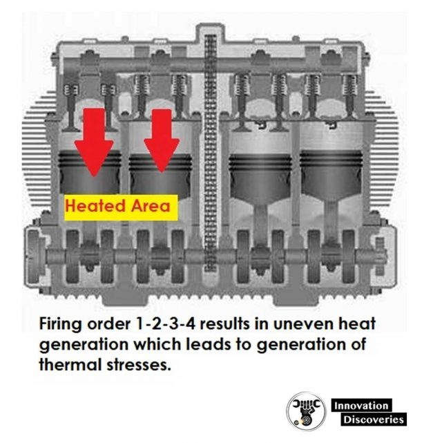 Why Firing Order Is 1-4-3-2? Why Not 1-2-3-4?