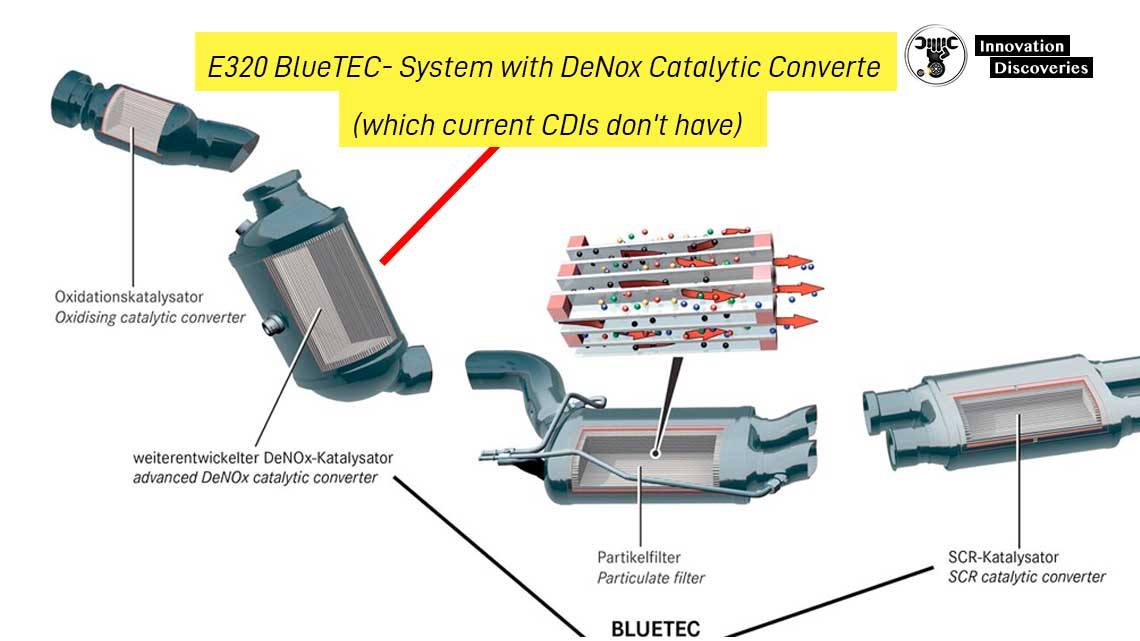 40 State-System (MY2009) BlueTEC Clean Diesel Technology