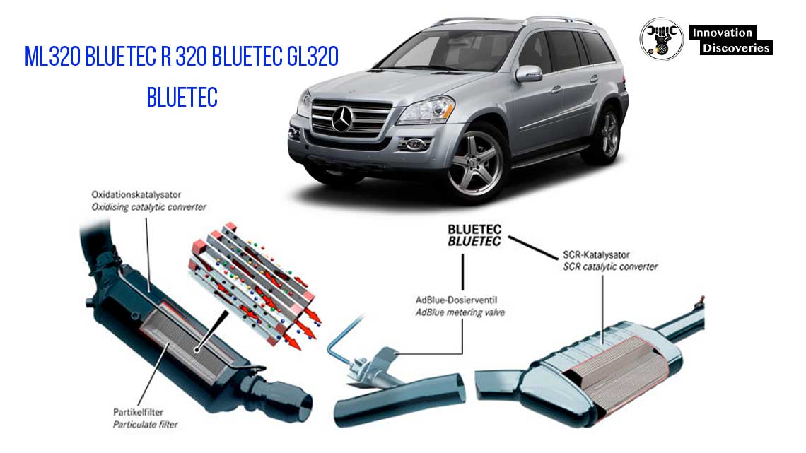 50 State-System (MY2009) BlueTEC Clean Diesel Technology
