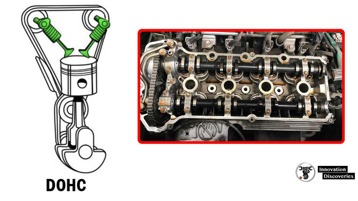 """What's The Difference Between """"DOHC Vs. SOHC""""?"""