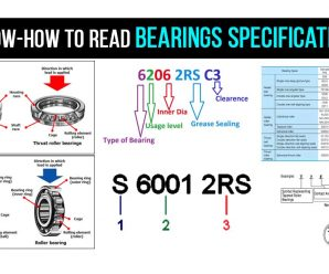 Know-How To Read Bearings Specification
