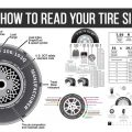 Learn How to Read Your Tire Sidewall