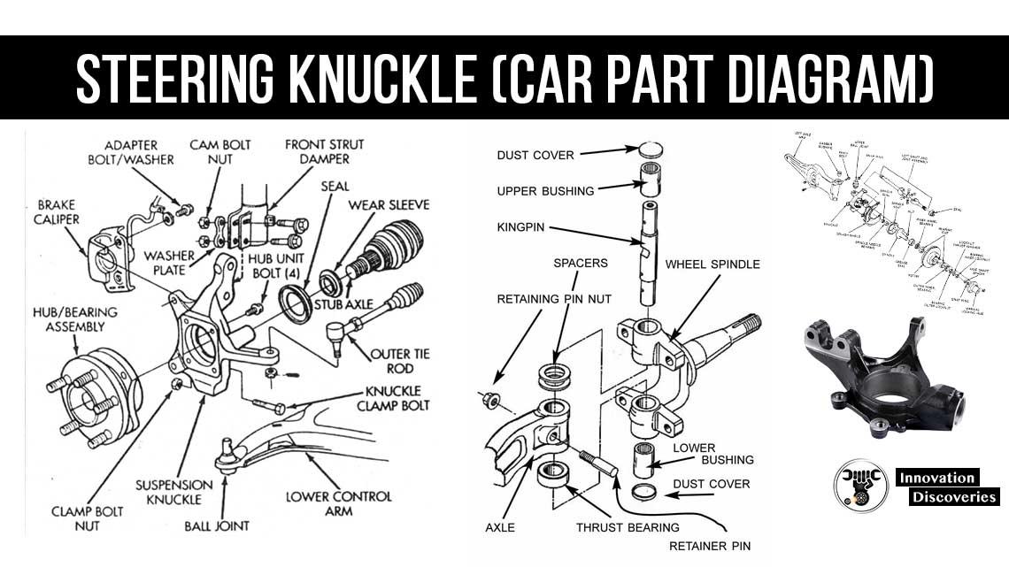 Steering knuckle (Car Part Diagram)