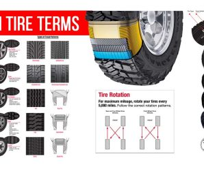 Time to learn Tire Terms