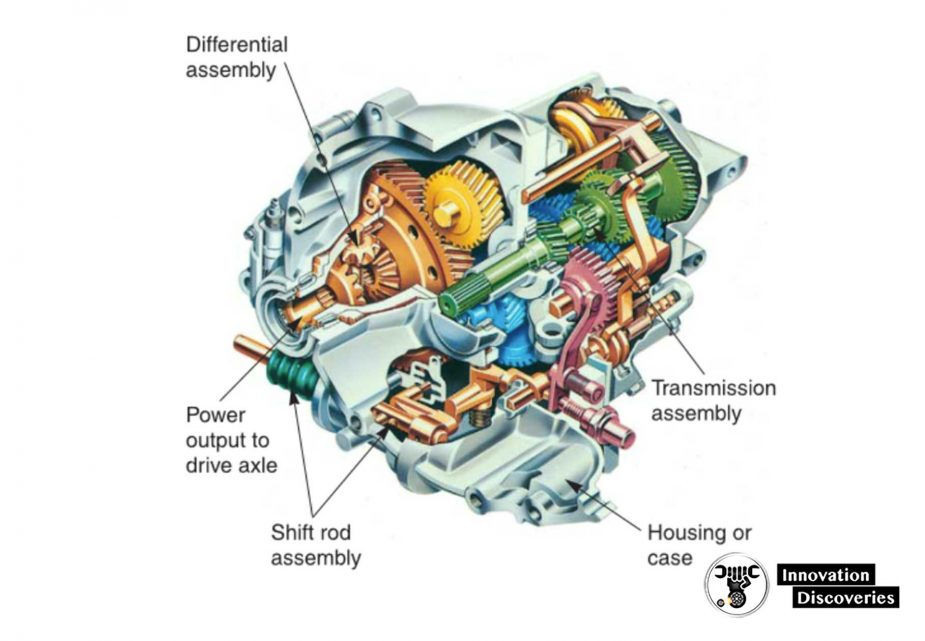 A-transaxle-contains-a-transmission-and-a-differ--ential-in-one-housing