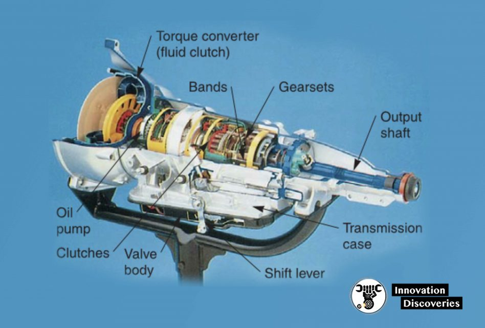 Figure 1-20. An automatic transmission serves the same function as a manual transmission. However, it uses a hydraulic pressure system to shift gears. (Ford)