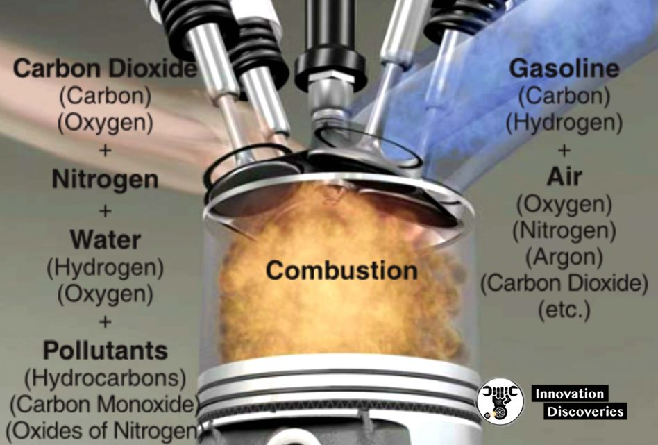 An automotive engine commonly burns gasoline or diesel fuel to produce power. (Ford)